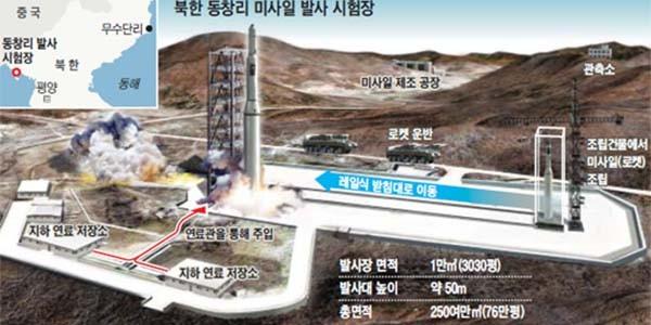 """""""北, 핵전문가 기용…공세적 전략 펼칠 듯"""""""