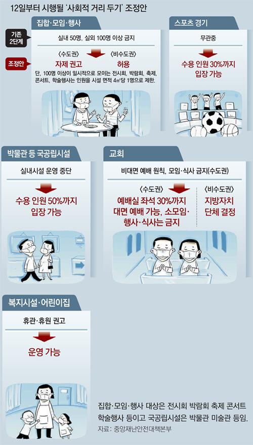 [충청브리핑] 대전 어린이집서 집단감염 또 발생…이틀새 '9명'